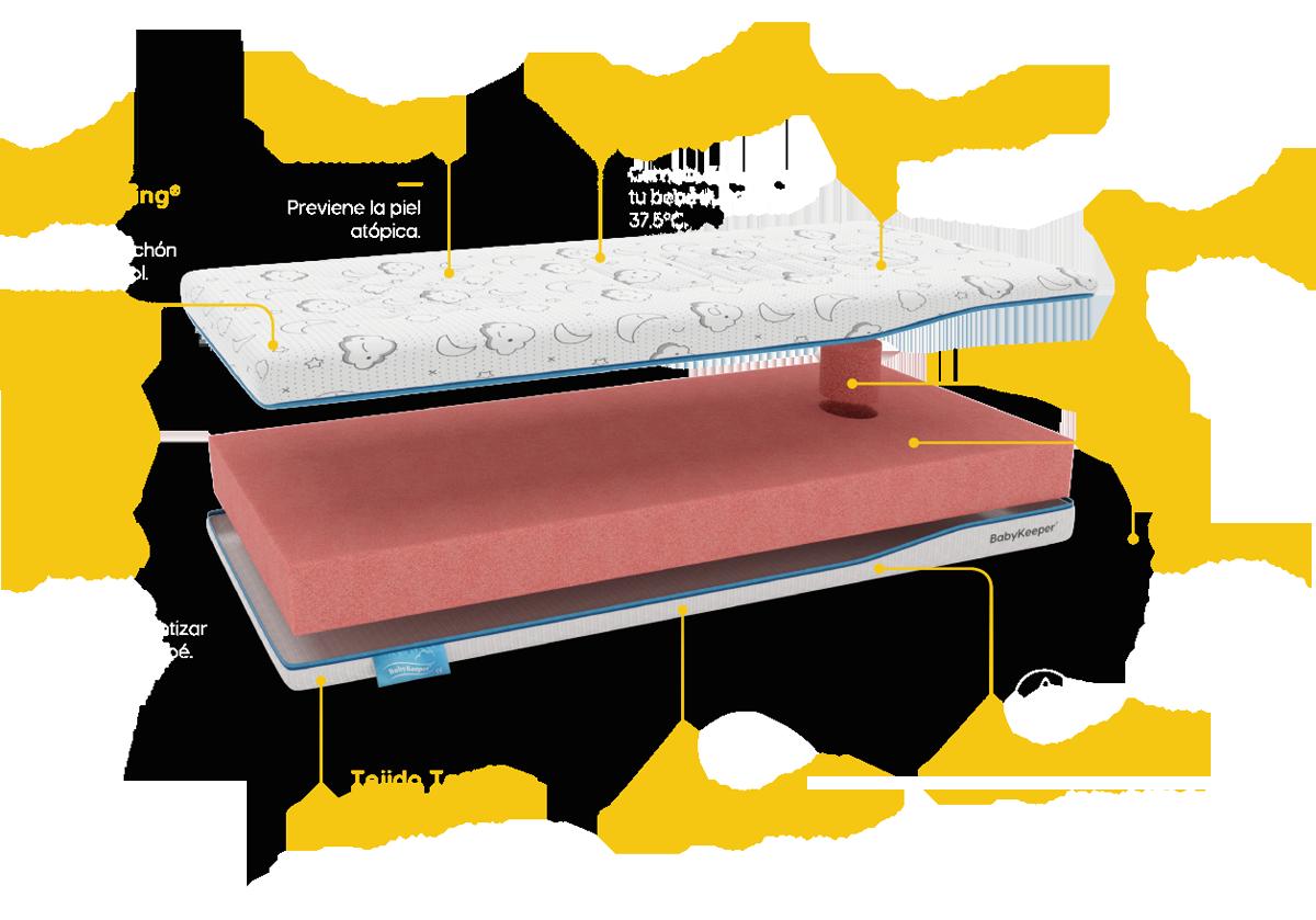 Estructura colchón de cuna BabyKeeper PRObiotic