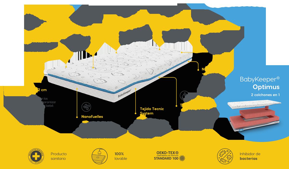 Estructura colchón de cuna BabyKeeper Optimus